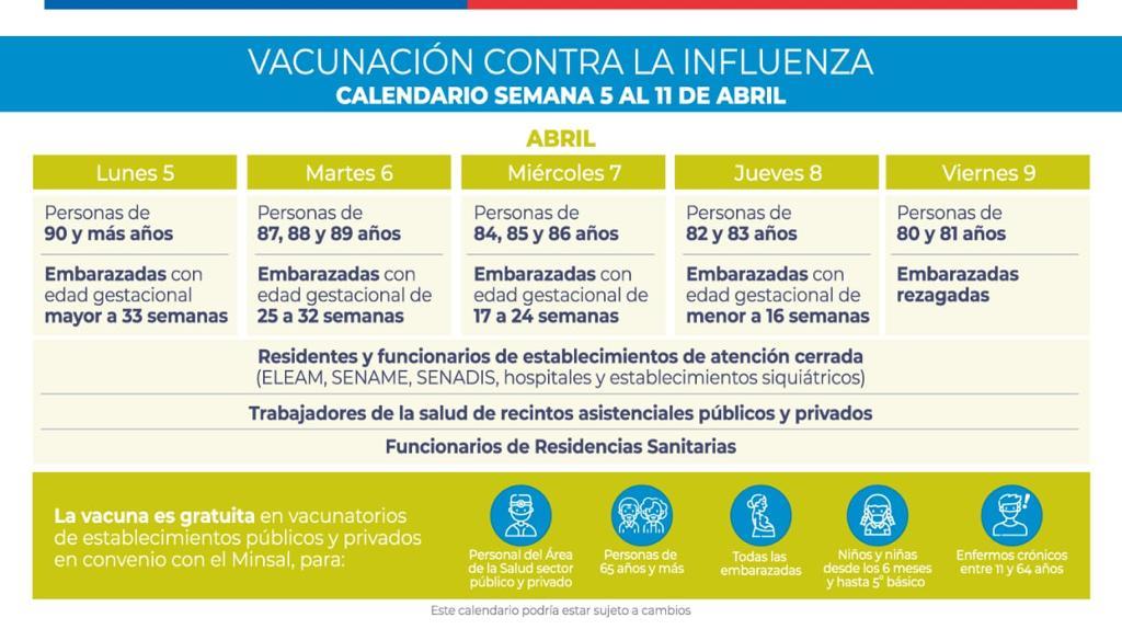 Influenza Calendario